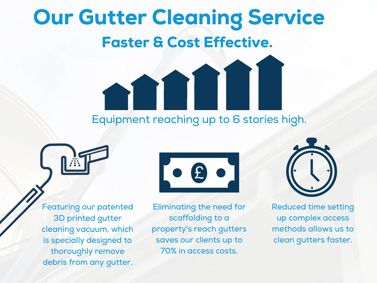 What Is A Gutter Cleaning Service? 4